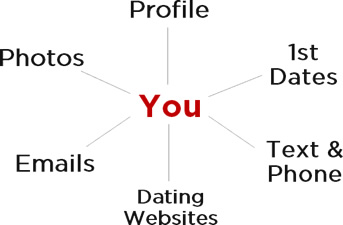 bodybuilding online dating Your username in an online dating profile matters more than you might realize dating sites are a work in progress but trust me: usernames matter.