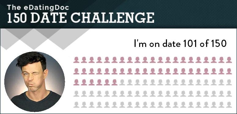 150 Date Challenge Progress