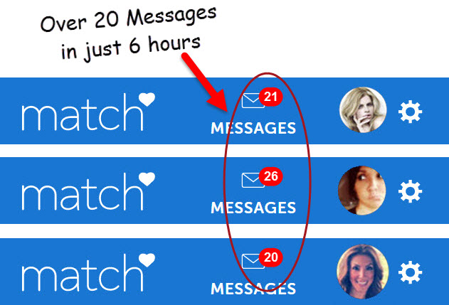 how many messages women get on Match.com